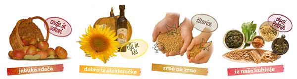 Vila-natura-izdelki