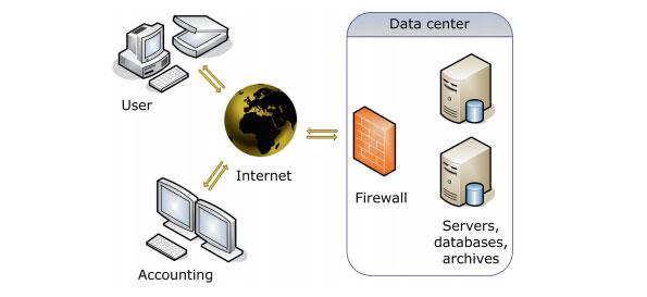datalab hosting
